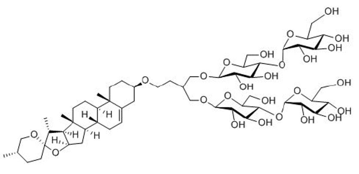 Molecular structure of GDN